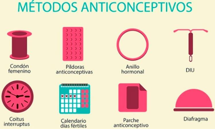Anticonceptivos después del uso de Cytotec - www.cytotec.mx